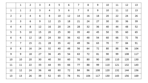 multiplication-table