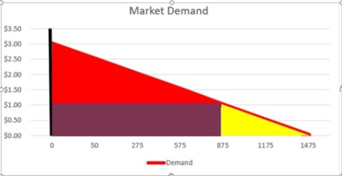 Market Demand 5.jpg